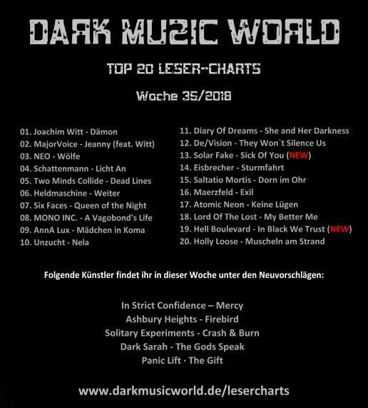 Dark Music World